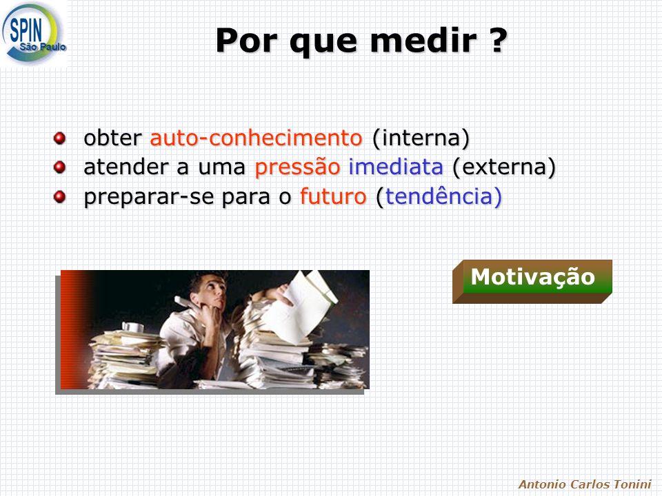 Antonio Carlos Tonini Por que medir ? obter auto-conhecimento (interna) obter auto-conhecimento (interna) atender a uma pressão imediata (externa) ate