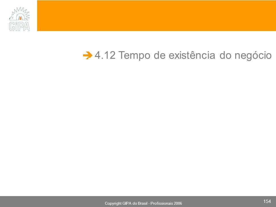Monografia 2006 Copyright GIPA do Brasil - Profissionais 2006 154 4.12 Tempo de existência do negócio.