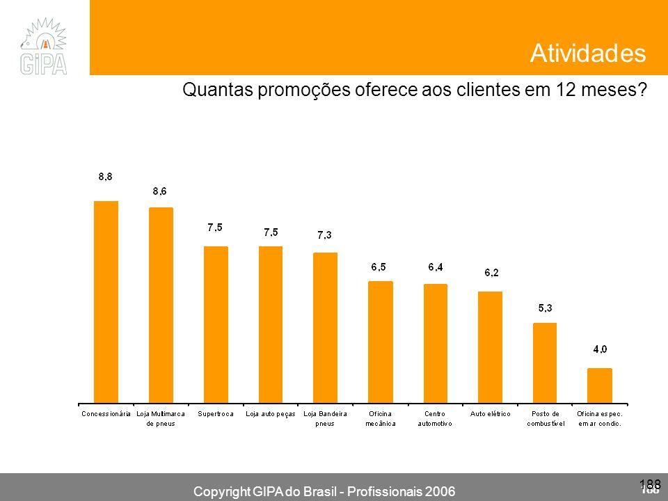 Copyright GIPA do Brasil - Profissionais 2006 188 Quantas promoções oferece aos clientes em 12 meses.