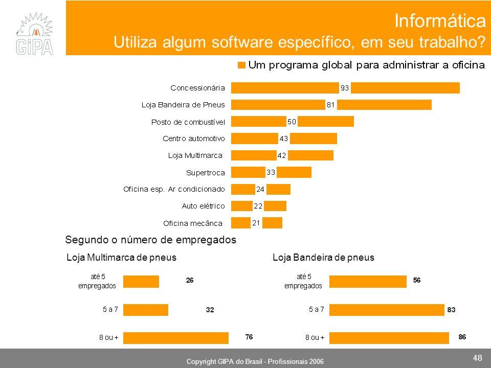 Monografia 2006 Copyright GIPA do Brasil - Profissionais 2006 48 Informática Utiliza algum software específico, em seu trabalho? Segundo o número de e