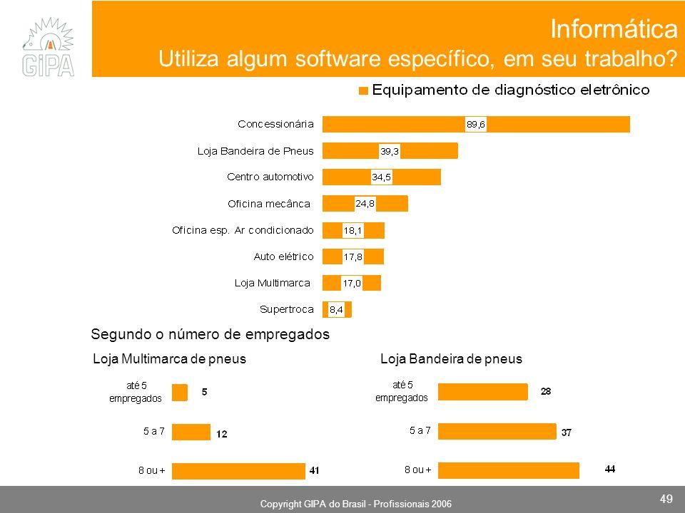 Monografia 2006 Copyright GIPA do Brasil - Profissionais 2006 49 Informática Utiliza algum software específico, em seu trabalho? Segundo o número de e