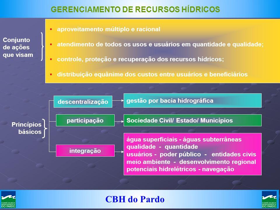 CBH do Pardo aproveitamento múltiplo e racional atendimento de todos os usos e usuários em quantidade e qualidade; controle, proteção e recuperação do