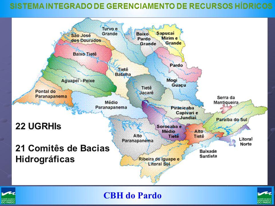 CBH do Pardo SISTEMA INTEGRADO DE GERENCIAMENTO DE RECURSOS HÍDRICOS 22 UGRHIs 21 Comitês de Bacias Hidrográficas