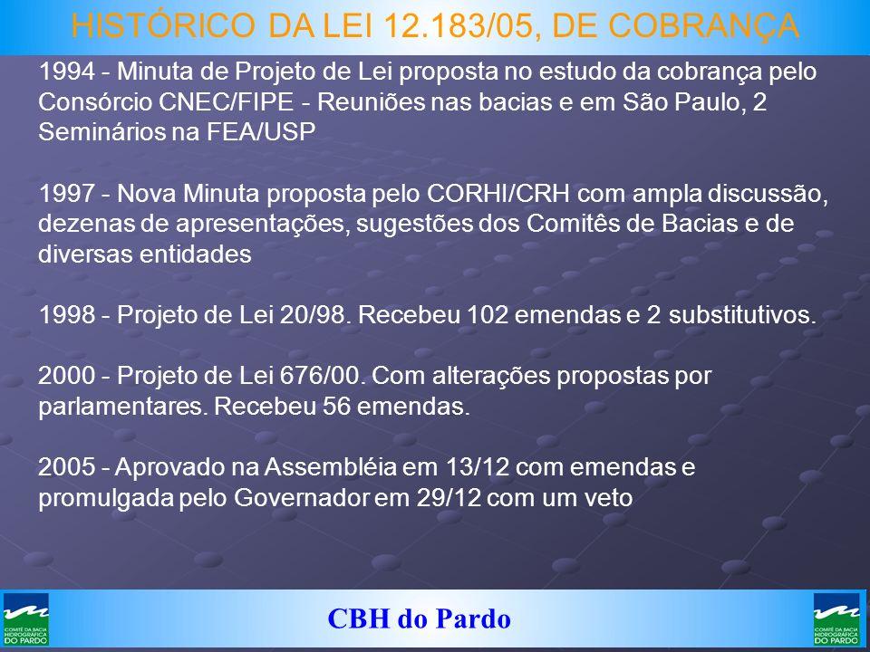CBH do Pardo HISTÓRICO DA LEI 12.183/05, DE COBRANÇA 1994 - Minuta de Projeto de Lei proposta no estudo da cobrança pelo Consórcio CNEC/FIPE - Reuniõe