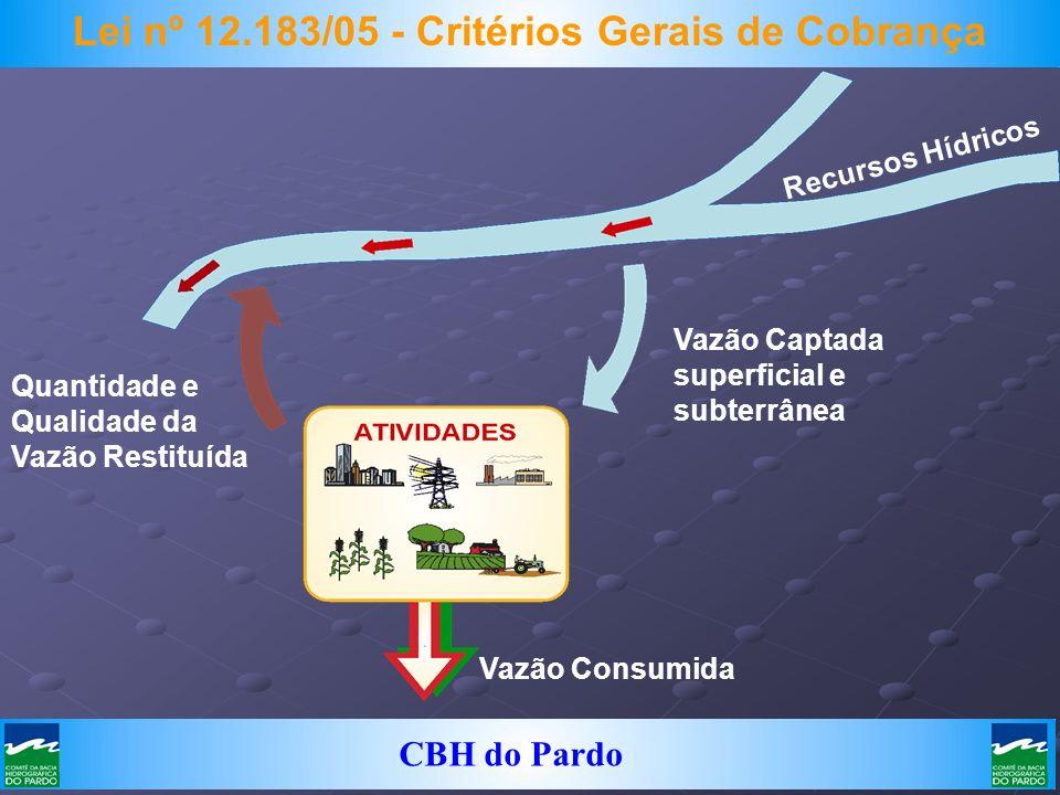 CBH do Pardo Lei nº 12.183/05 - Critérios Gerais de Cobrança Vazão Consumida Vazão Captada superficial e subterrânea Quantidade e Qualidade da Vazão R