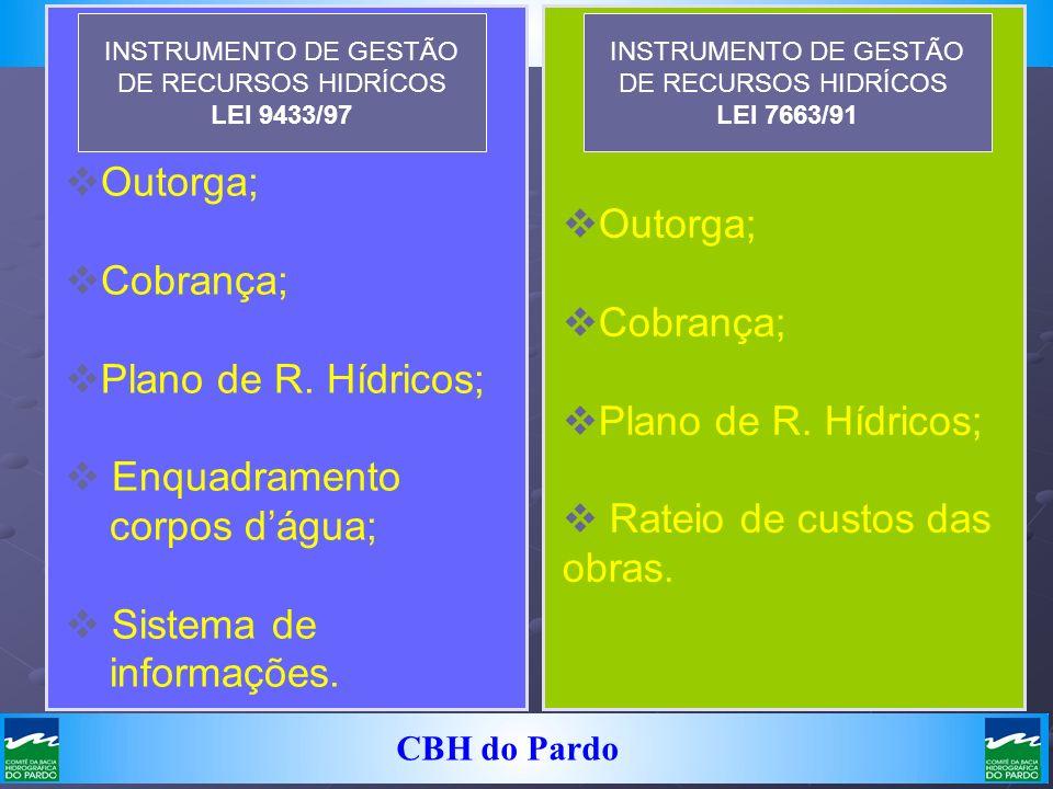 CBH do Pardo INSTRUMENTO DE GESTÃO DE RECURSOS HIDRÍCOS LEI 7663/91 Outorga; Cobrança; Plano de R. Hídricos; Enquadramento corpos dágua; Sistema de in