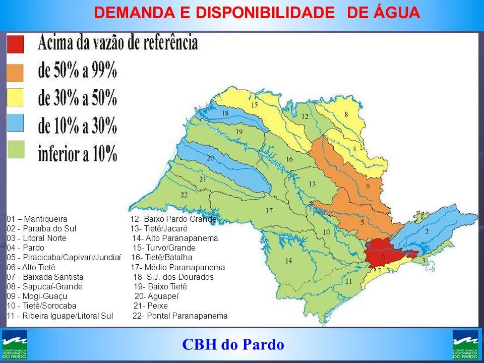 CBH do Pardo DEMANDA E DISPONIBILIDADE DE ÁGUA 01 – Mantiqueira 12- Baixo Pardo Grande 02 - Paraíba do Sul 13- Tietê/Jacaré 03 - Litoral Norte 14- Alt