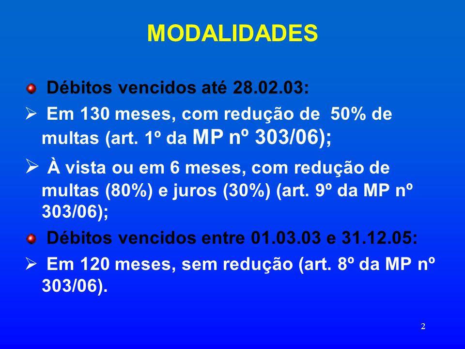 2 MODALIDADES Débitos vencidos até 28.02.03: Em 130 meses, com redução de 50% de multas (art. 1º da MP nº 303/06); À vista ou em 6 meses, com redução