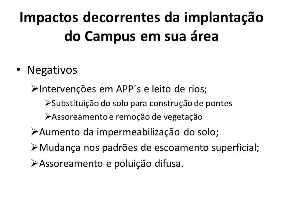 Impactos decorrentes da implantação do Campus em sua área Negativos Intervenções em APP´s e leito de rios; Substituição do solo para construção de pon