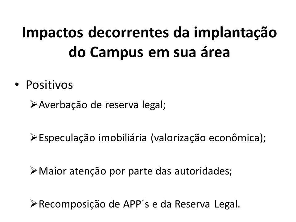 Impactos decorrentes da implantação do Campus em sua área Positivos Averbação de reserva legal; Especulação imobiliária (valorização econômica); Maior atenção por parte das autoridades; Recomposição de APP´s e da Reserva Legal.