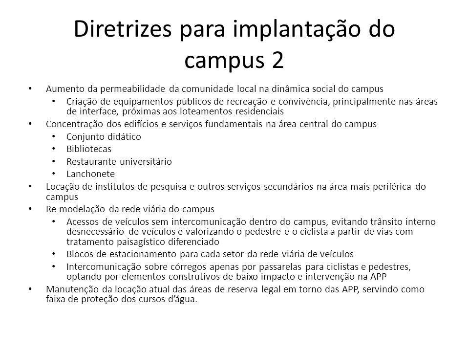 Diretrizes para implantação do campus 2 Aumento da permeabilidade da comunidade local na dinâmica social do campus Criação de equipamentos públicos de