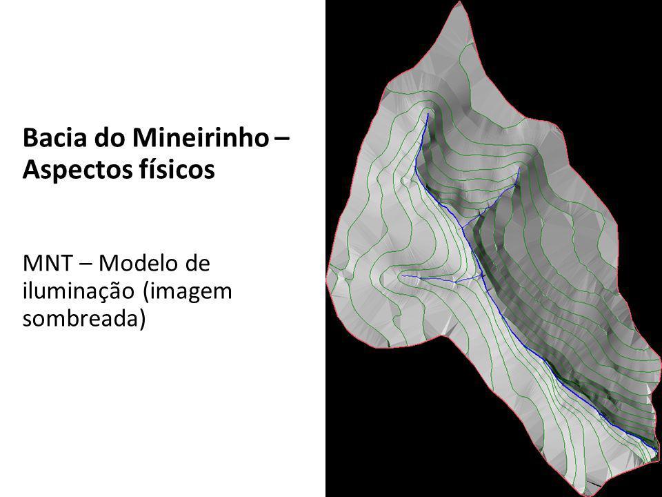 Bacia do Mineirinho – Aspectos físicos MNT – Modelo de iluminação (imagem sombreada)