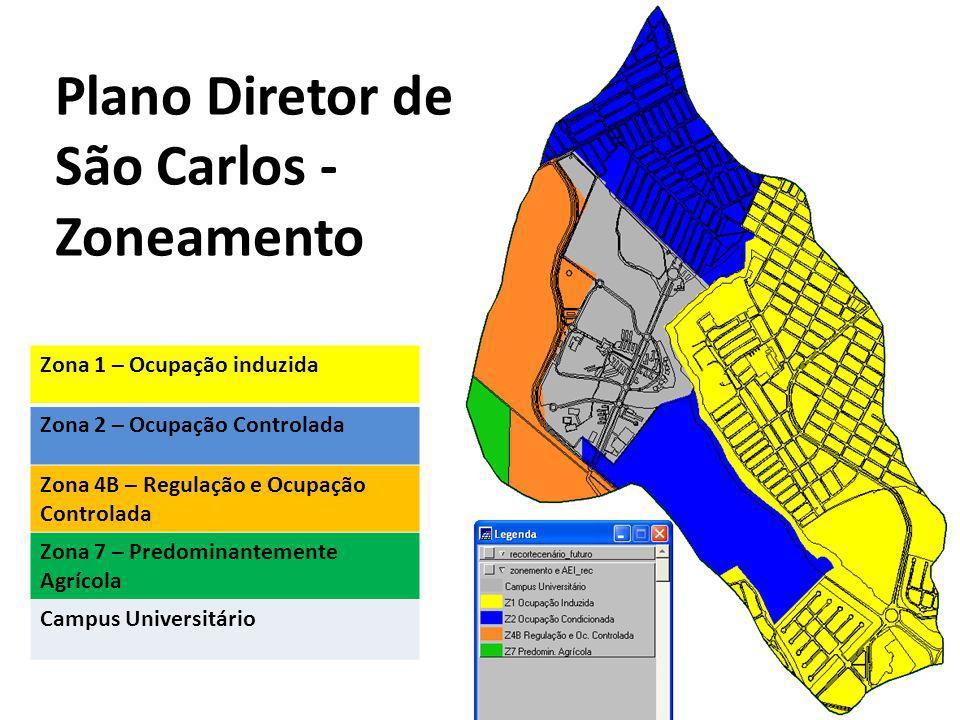Plano Diretor de São Carlos - Zoneamento Zona 1 – Ocupação induzida Zona 2 – Ocupação Controlada Zona 4B – Regulação e Ocupação Controlada Zona 7 – Predominantemente Agrícola Campus Universitário