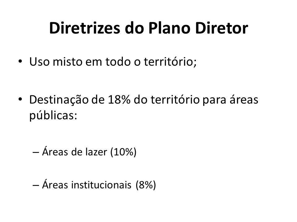 Diretrizes do Plano Diretor Uso misto em todo o território; Destinação de 18% do território para áreas públicas: – Áreas de lazer (10%) – Áreas instit