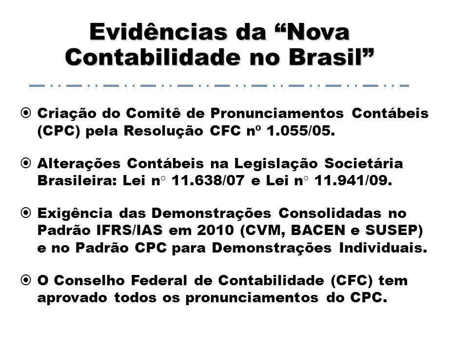 Evidências da Nova Contabilidade no Brasil Criação do Comitê de Pronunciamentos Contábeis (CPC) pela Resolução CFC nº 1.055/05.