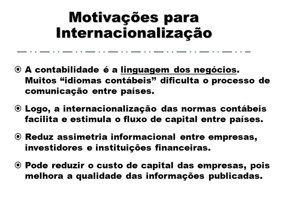 Motivações para Internacionalização A contabilidade é a linguagem dos negócios.