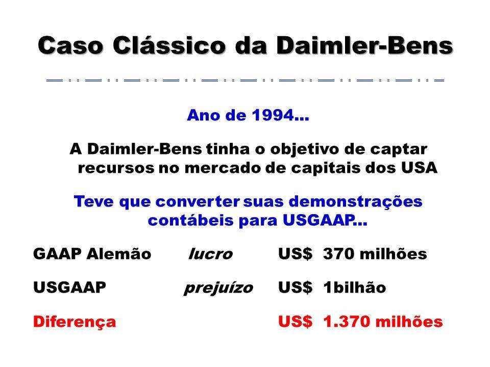Caso Clássico da Daimler-Bens Ano de 1994...