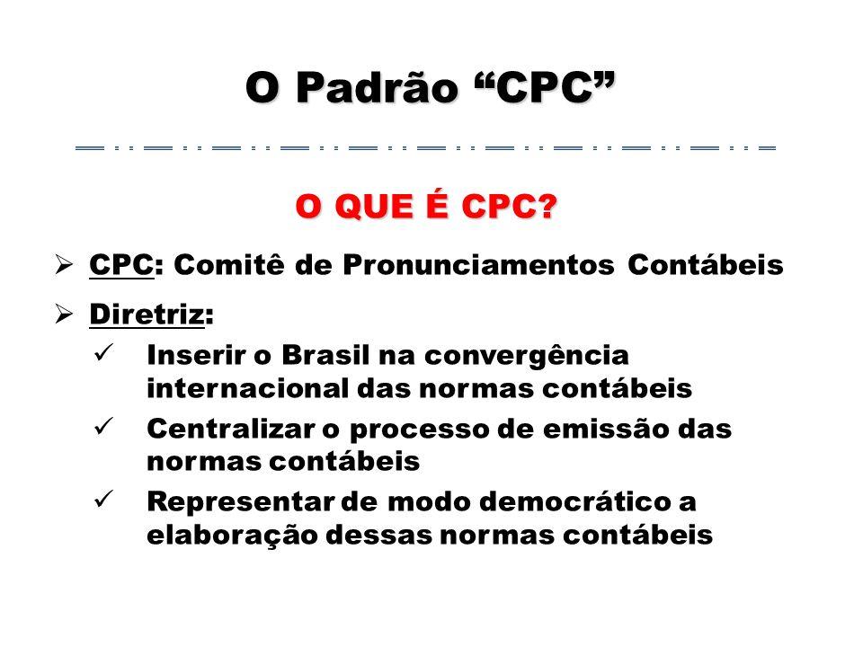 O Padrão CPC O QUE É CPC.