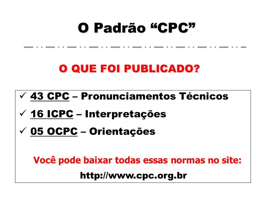 O Padrão CPC O QUE FOI PUBLICADO.