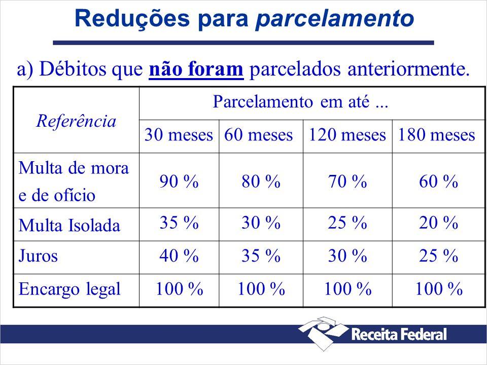 Reduções para parcelamento Referência Parcelamento em até... 30 meses60 meses120 meses180 meses Multa de mora e de ofício 90 %80 %70 %60 % Multa Isola