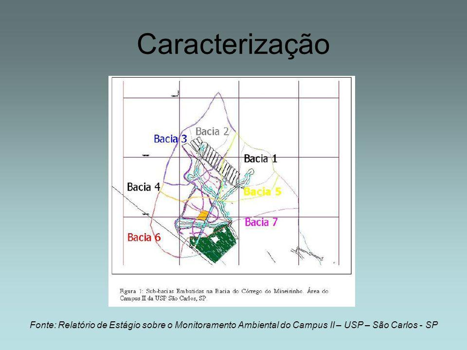Fonte: Relatório de Estágio sobre o Monitoramento Ambiental do Campus II – USP – São Carlos - SP