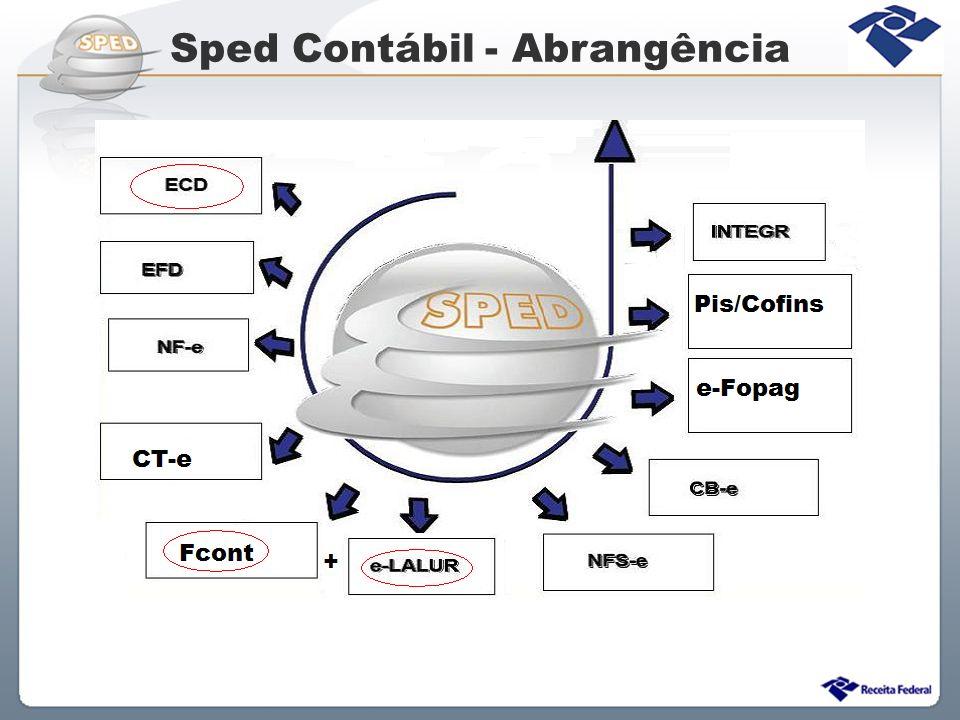 Sped Contábil - Premissas VALIDADE JURÍDICA DE LIVROS E DOCUMENTOS DIGITAIS PARA TODOS OS FINS PADRONIZAÇÃO COMPARTILHAMENTO CONSTRUÇÃO COLETIVA