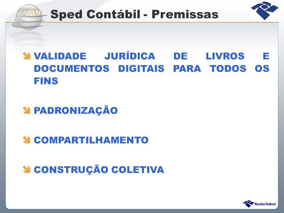 Sped Contábil - Premissas VALIDADE JURÍDICA MP 2.200 – 2, de agosto de 2001 Institui o ICP-Brasil com o objetivo de criar no país a cadeia de certificação digital para garantir a autenticidade, a integridade e a validade jurídica de documentos em forma eletrônica