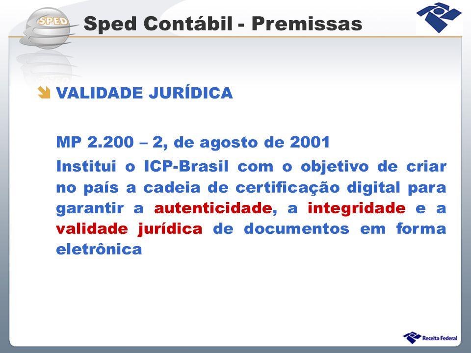 Sped Contábil - Premissas VALIDADE JURÍDICA MP 2.200 – 2, de agosto de 2001 Institui o ICP-Brasil com o objetivo de criar no país a cadeia de certific