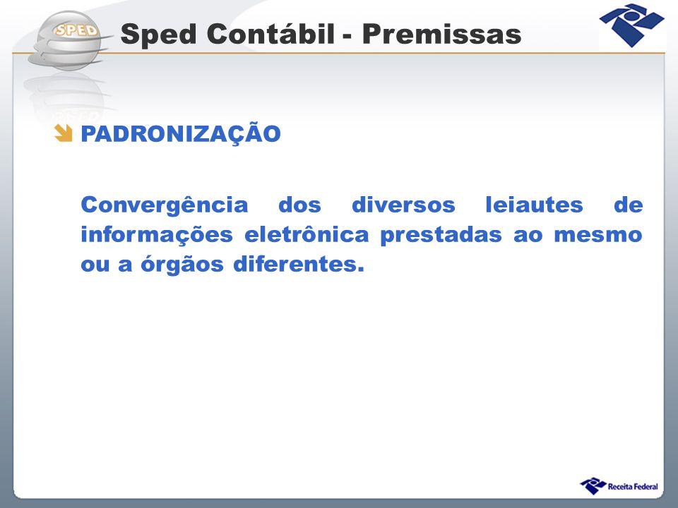 PRAZOS DE APRESENTAÇÃO (Art.