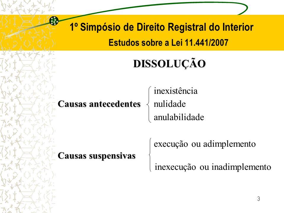 3 1º Simpósio de Direito Registral do Interior Estudos sobre a Lei 11.441/2007 DISSOLUÇÃO inexistência Causas antecedentes Causas antecedentes nulidad