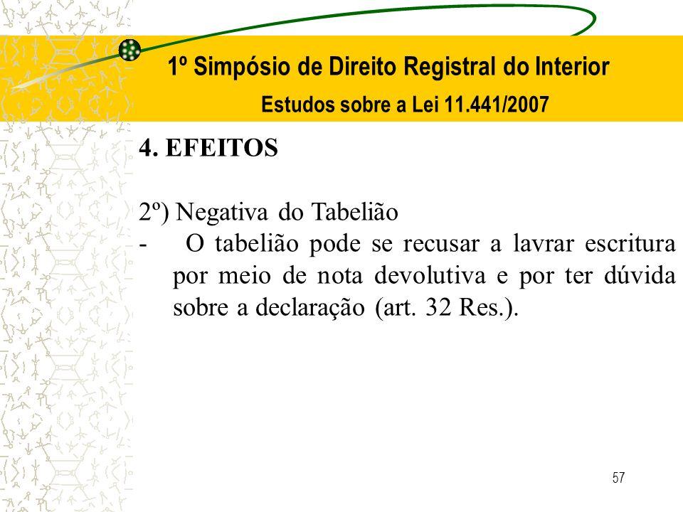 57 1º Simpósio de Direito Registral do Interior Estudos sobre a Lei 11.441/2007 4. EFEITOS 2º) Negativa do Tabelião - O tabelião pode se recusar a lav