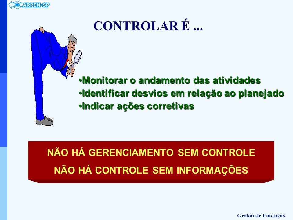 CONTROLAR É... NÃO HÁ GERENCIAMENTO SEM CONTROLE NÃO HÁ CONTROLE SEM INFORMAÇÕES Monitorar o andamento das atividadesMonitorar o andamento das ativida