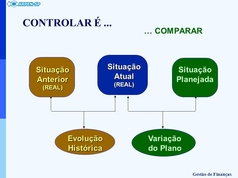 Variação do PlanoEvoluçãoHistórica SituaçãoAnterior(REAL) SituaçãoAtual(REAL) Situação Planejada … COMPARAR CONTROLAR É... Gestão de Finanças