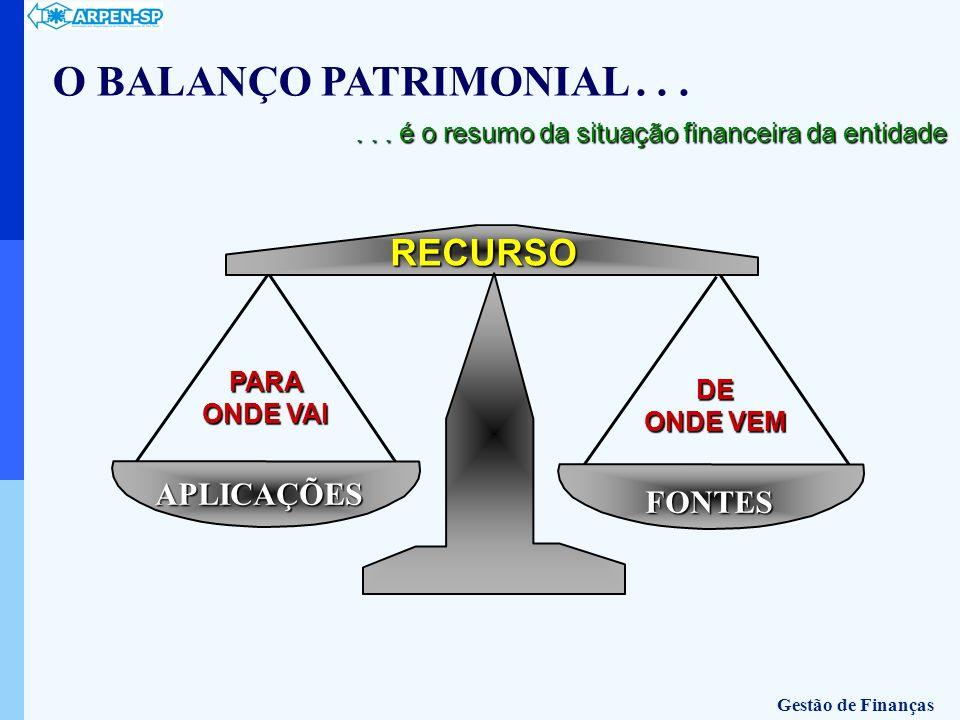 DE ONDE VEM PARA ONDE VAI RECURSO APLICAÇÕES FONTES O BALANÇO PATRIMONIAL...... é o resumo da situação financeira da entidade Gestão de Finanças