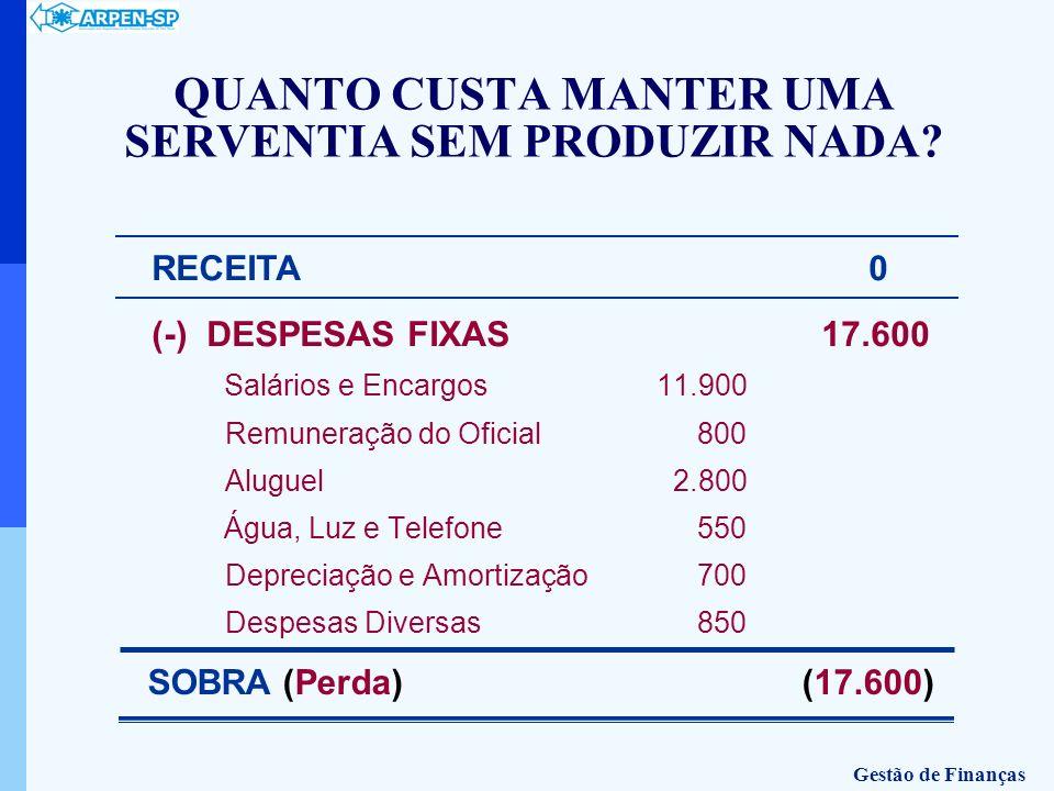(-) DESPESAS FIXAS 17.600 Salários e Encargos11.900 Remuneração do Oficial 800 Aluguel 2.800 Água, Luz e Telefone 550 Depreciação e Amortização 700 De
