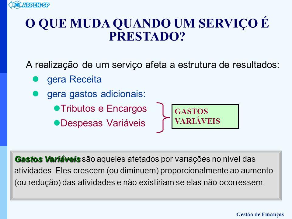 A realização de um serviço afeta a estrutura de resultados: gera Receita gera gastos adicionais: Tributos e Encargos Despesas Variáveis O QUE MUDA QUA