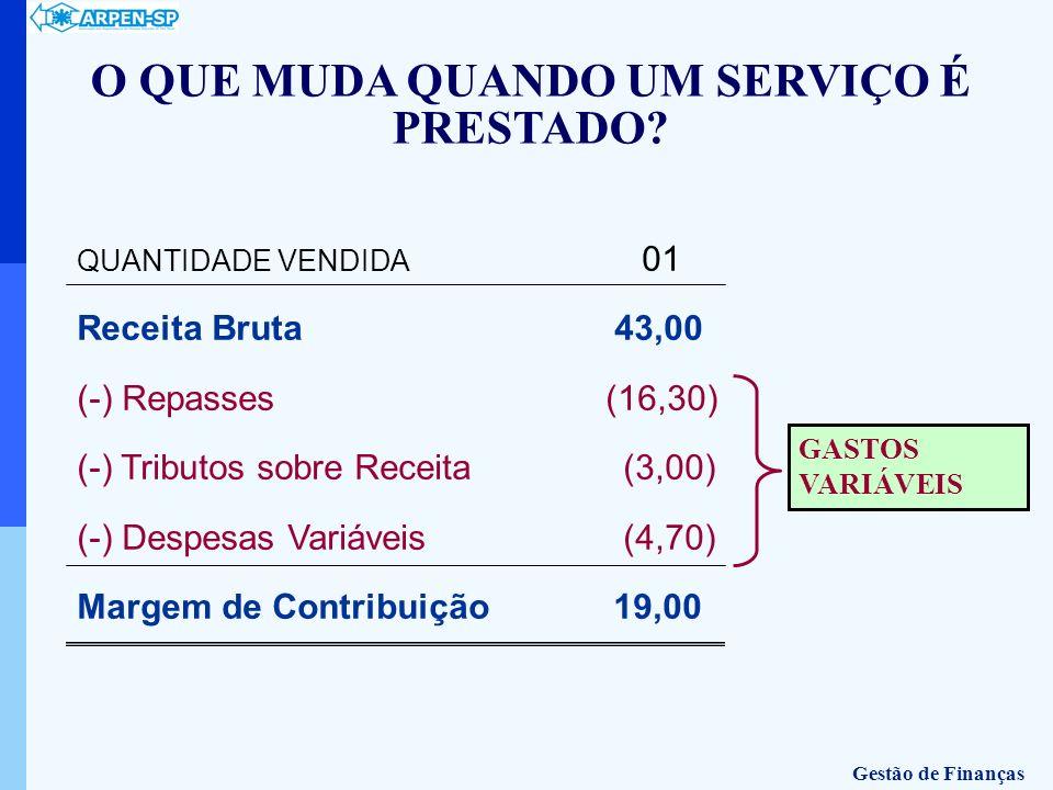 QUANTIDADE VENDIDA 01 Receita Bruta 43,00 (-) Repasses (16,30) (-) Tributos sobre Receita (3,00) (-) Despesas Variáveis (4,70) Margem de Contribuição