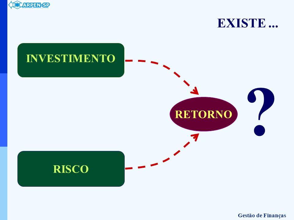 INVESTIMENTO RISCO RETORNO EXISTE... ? Gestão de Finanças