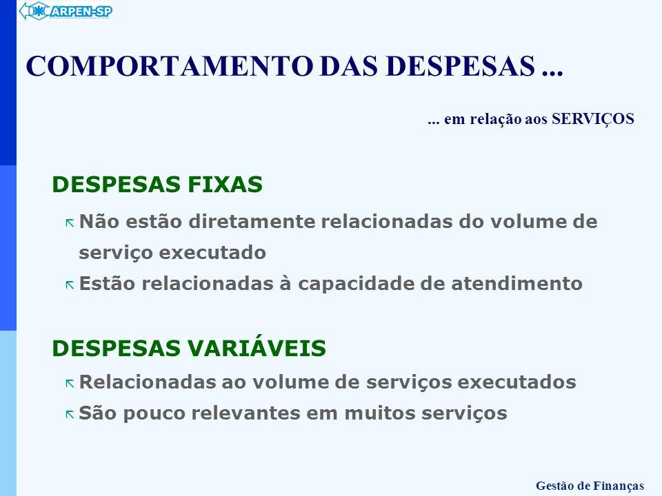 DESPESAS FIXAS ã Não estão diretamente relacionadas do volume de serviço executado ã Estão relacionadas à capacidade de atendimento DESPESAS VARIÁVEIS