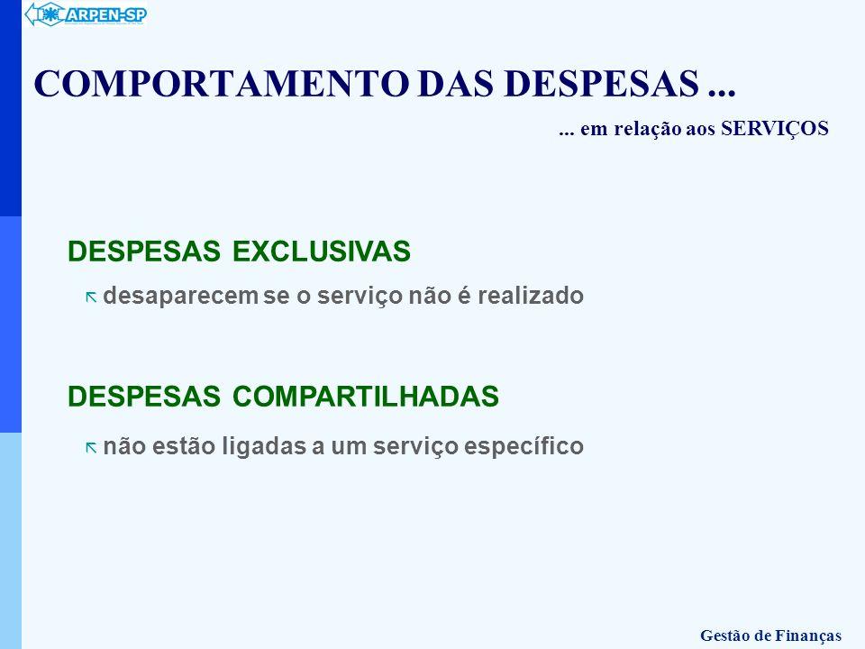 DESPESAS EXCLUSIVAS ã desaparecem se o serviço não é realizado DESPESAS COMPARTILHADAS ã não estão ligadas a um serviço específico... em relação aos S