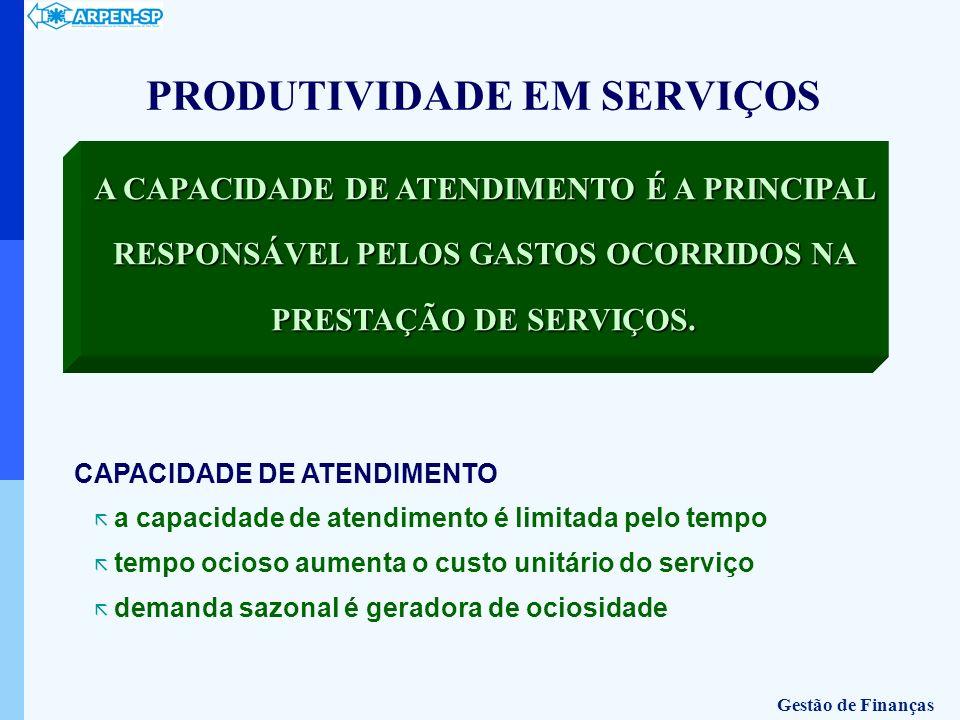 A CAPACIDADE DE ATENDIMENTO É A PRINCIPAL RESPONSÁVEL PELOS GASTOS OCORRIDOS NA PRESTAÇÃO DE SERVIÇOS. PRODUTIVIDADE EM SERVIÇOS CAPACIDADE DE ATENDIM