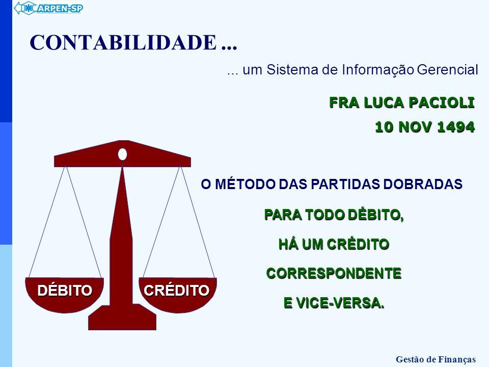 RECEITA SOBRA = ENCARGOS- DESPESAS DESPESAS - GERAÇÃO DE SOBRAS OU PERDAS Gestão de Finanças