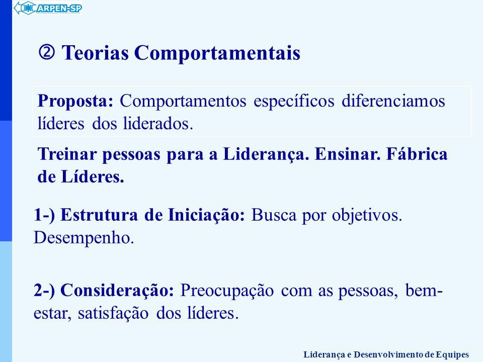 Teorias Comportamentais Proposta: Comportamentos específicos diferenciamos líderes dos liderados. Treinar pessoas para a Liderança. Ensinar. Fábrica d
