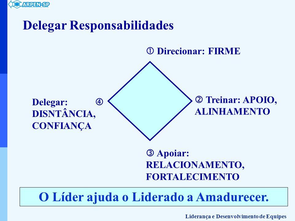 Delegar Responsabilidades Direcionar: FIRME Treinar: APOIO, ALINHAMENTO Apoiar: RELACIONAMENTO, FORTALECIMENTO Delegar: DISNTÂNCIA, CONFIANÇA O Líder