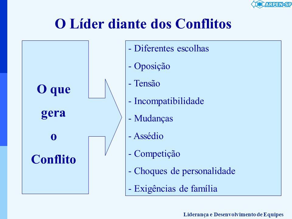 O Líder diante dos Conflitos O que gera o Conflito - Diferentes escolhas - Oposição - Tensão - Incompatibilidade - Mudanças - Assédio - Competição - C