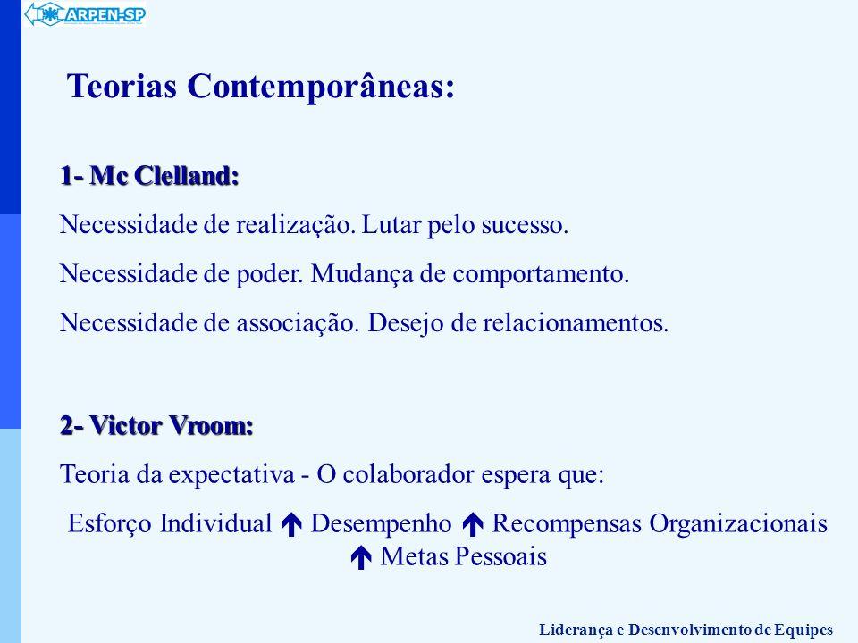 1- Mc Clelland: Necessidade de realização. Lutar pelo sucesso. Necessidade de poder. Mudança de comportamento. Necessidade de associação. Desejo de re