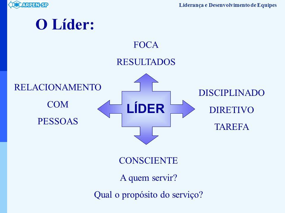 Os Líderes e seus Comportamentos 1.Coercitivo: Diz aos subordinados o que fazer sem ouvir e esperar obediência imediata.