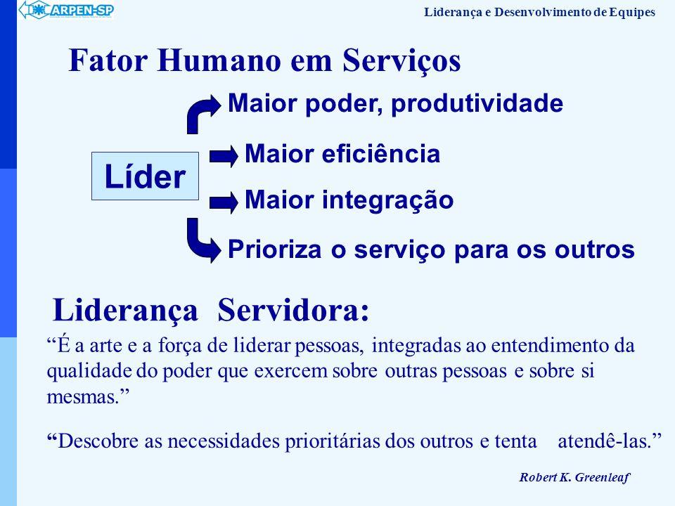 Fator Humano em Serviços Líder Maior poder, produtividade Maior eficiência Prioriza o serviço para os outros É a arte e a força de liderar pessoas, in