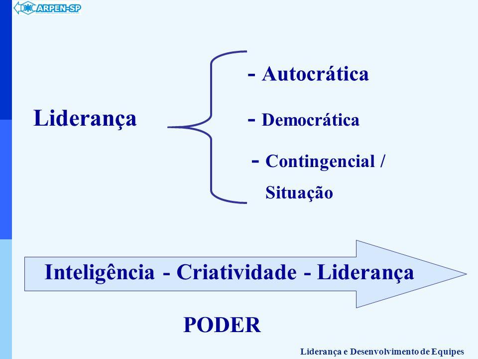 O Líder diante dos Conflitos O que gera o Conflito - Diferentes escolhas - Oposição - Tensão - Incompatibilidade - Mudanças - Assédio - Competição - Choques de personalidade - Exigências de família Liderança e Desenvolvimento de Equipes