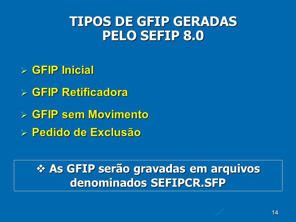 14 GFIP Inicial GFIP Inicial GFIP Retificadora GFIP Retificadora GFIP sem Movimento GFIP sem Movimento Pedido de Exclusão Pedido de Exclusão TIPOS DE GFIP GERADAS PELO SEFIP 8.0 As GFIP serão gravadas em arquivos denominados SEFIPCR.SFP As GFIP serão gravadas em arquivos denominados SEFIPCR.SFP